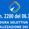 DDG 2200/2019